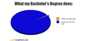 Graphjam-Bachelor-Degree